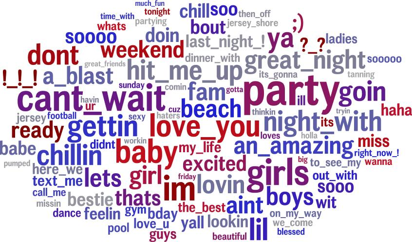 different words for party